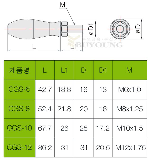 CGS-SERIES(DO).jpg